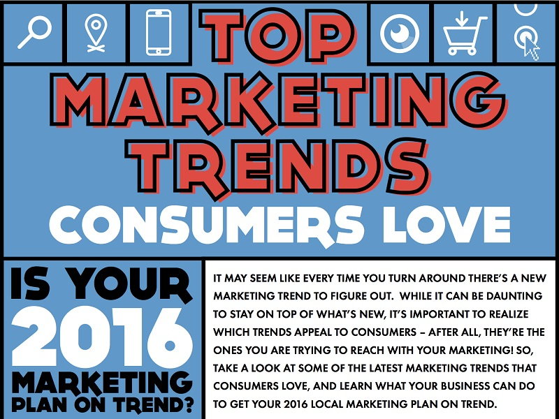 Top marketing trends consumers love in 2016