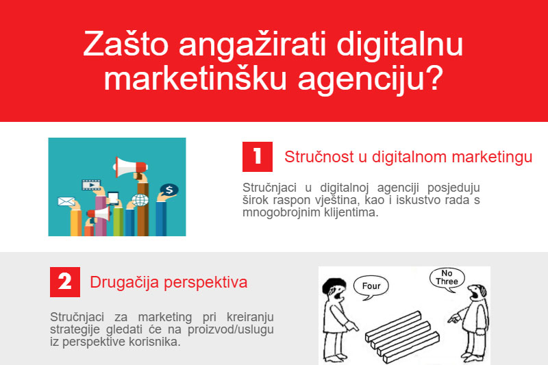 [Infografika] Zašto angažirati digitalnu marketinšku agenciju